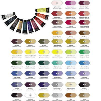 Lefranc&Bourgeois Liquitex Basics 118ml Cadmium red medium hue 151