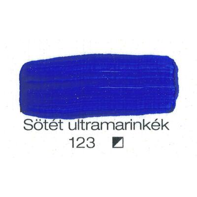 Pannoncolor akril 38 ml-es sötét ultramarin kék 123